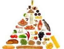 piramide-de-alimentos-para-mejorar-la-salud
