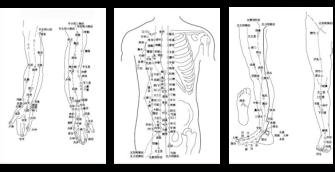 puntos-de-acupuntura-del-cuerpo